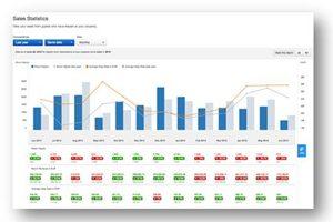 bookingDOTcom-graph-daily