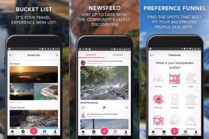 Hidden Place, An App For Adventurers
